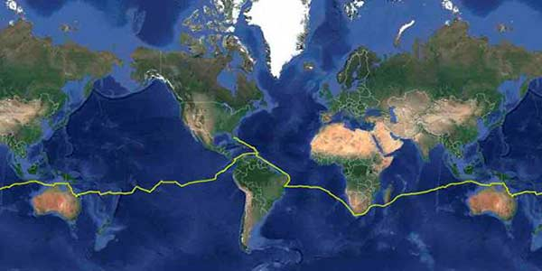 World Circumnavigation